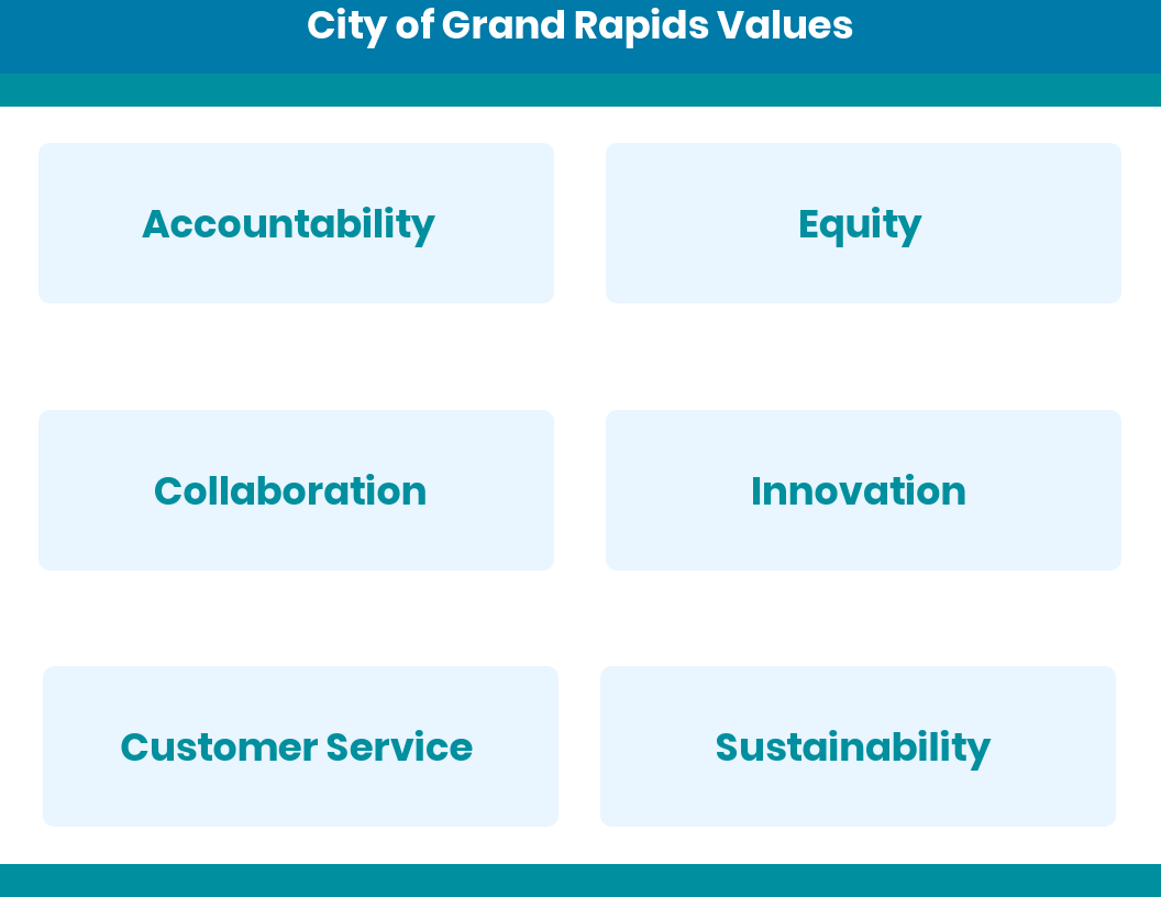 JPG image of City Values